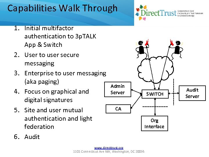 Capabilities Walk Through 1. Initial multifactor authentication to 3 p. TALK App & Switch