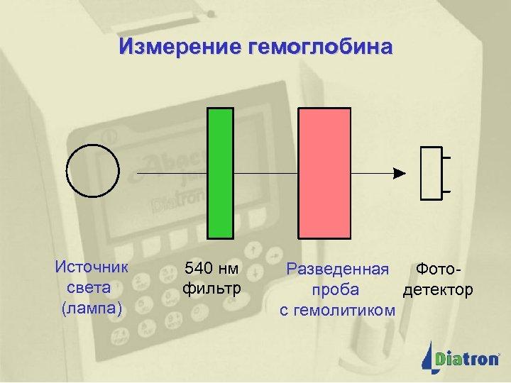 Измерение гемоглобина Источник света (лампа) 540 нм фильтр Разведенная Фотопроба детектор с гемолитиком