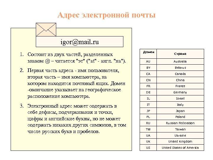 Адрес электронной почты igor@mail. ru 1. Состоит из двух частей, разделенных знаком @ –