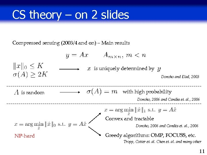 CS theory – on 2 slides Compressed sensing (2003/4 and on) – Main results