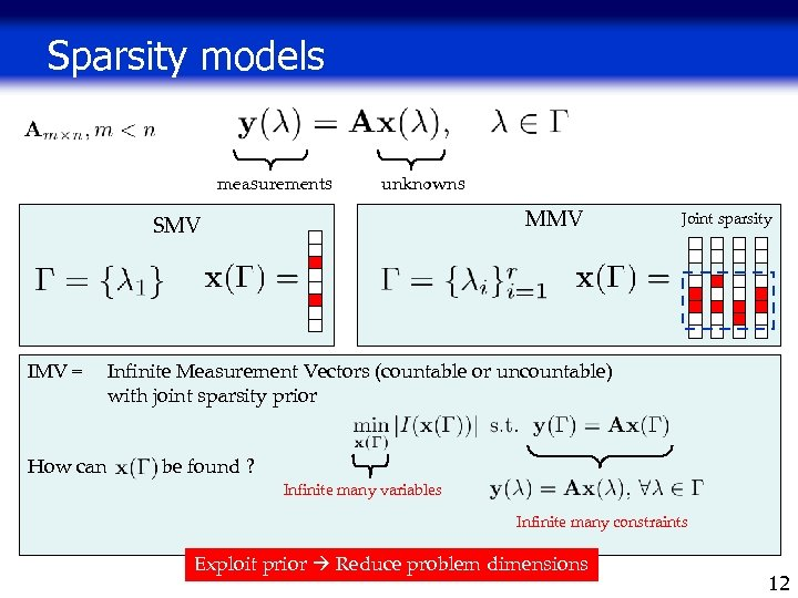 Sparsity models measurements unknowns MMV SMV IMV = How can Joint sparsity Infinite Measurement