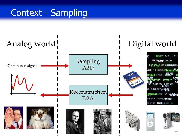 Context - Sampling Analog world Continuous signal Digital world Sampling A 2 D Reconstruction