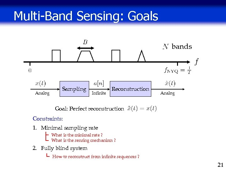Multi-Band Sensing: Goals bands Analog Sampling Infinite Reconstruction Analog Goal: Perfect reconstruction Constraints: 1.