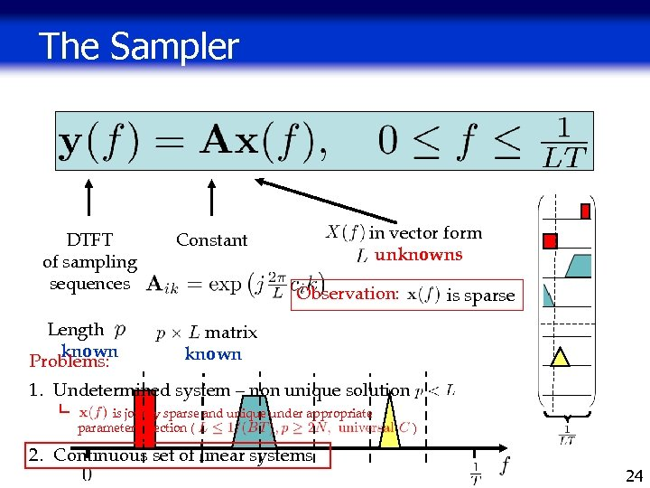 The Sampler DTFT of sampling sequences Length. known Problems: in vector form unknowns Constant
