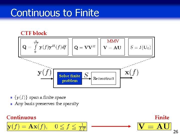 Continuous to Finite CTF block MMV Solve finite problem Reconstruct span a finite space