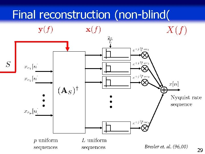 Final reconstruction (non-blind( Bresler et. al. (96, 00) 29