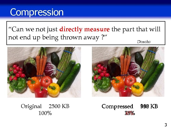 "Compression ""Can we not just directly measure the part that will not end up"