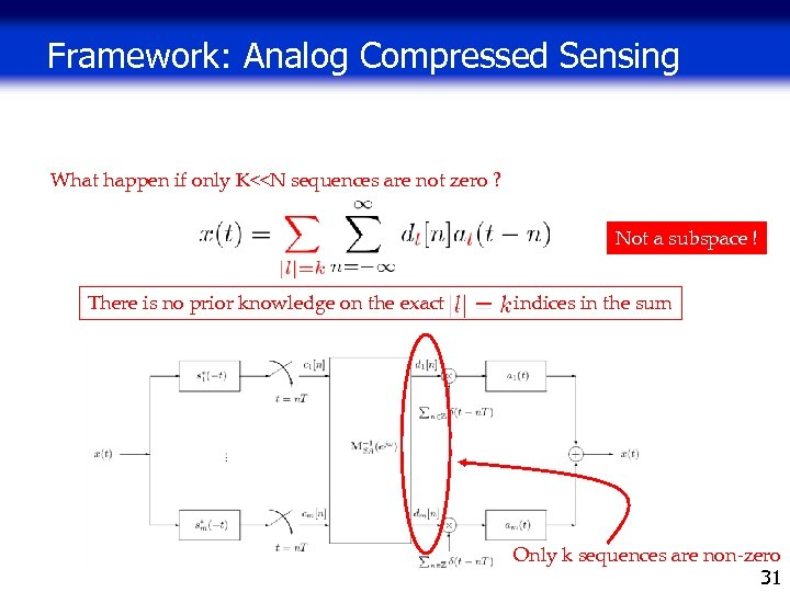 Framework: Analog Compressed Sensing What happen if only K<<N sequences are not zero ?