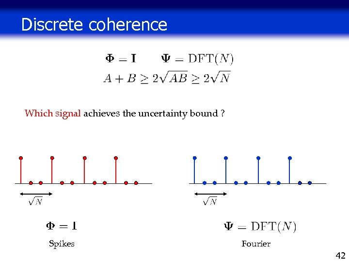 Discrete coherence Which signal achieves the uncertainty bound ? Spikes Fourier 42