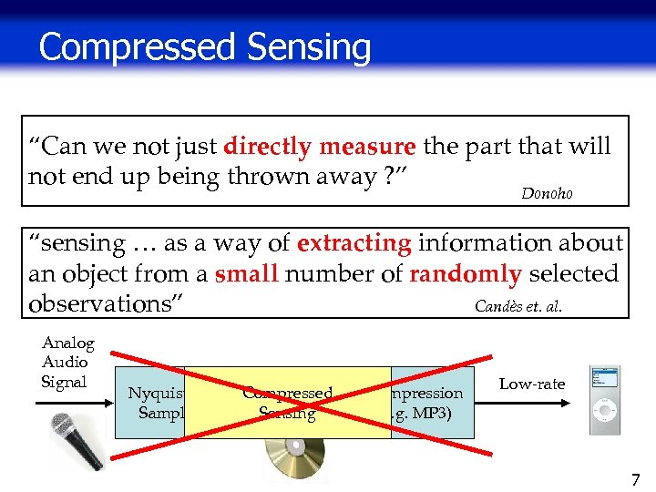 "Compressed Sensing ""Can we not just directly measure the part that will not end"