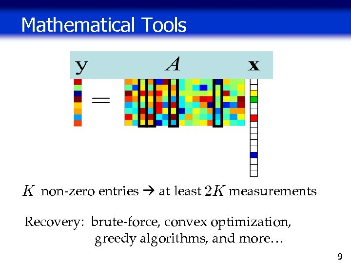 Mathematical Tools non-zero entries at least measurements Recovery: brute-force, convex optimization, greedy algorithms, and