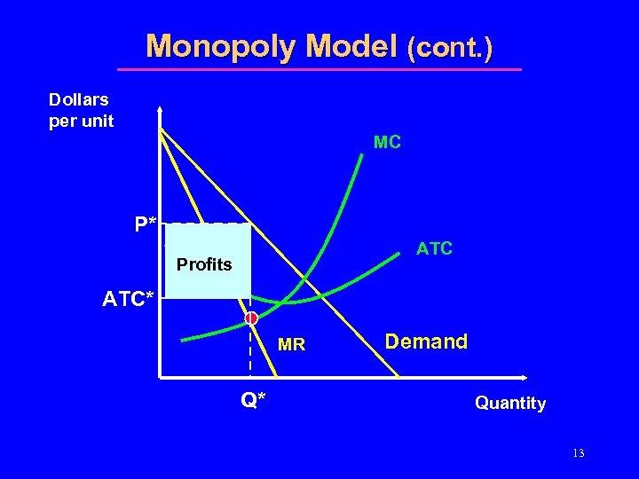Monopoly Model (cont. ) Dollars per unit MC P* ATC Profits ATC* MR Q*