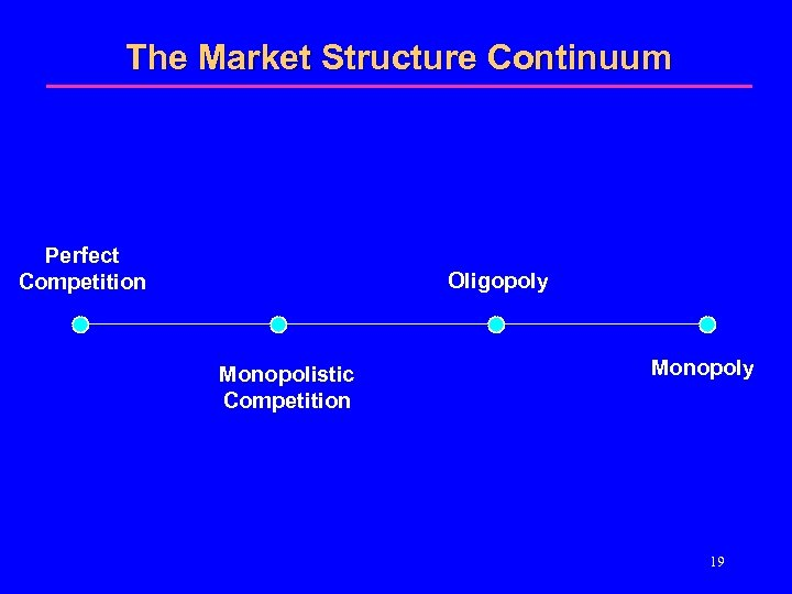 The Market Structure Continuum Perfect Competition Oligopoly Monopolistic Competition Monopoly 19