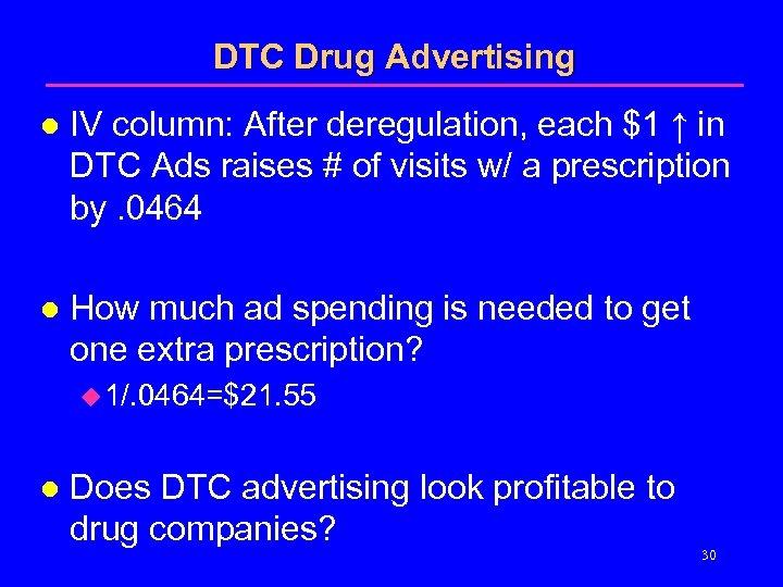DTC Drug Advertising l IV column: After deregulation, each $1 ↑ in DTC Ads