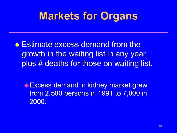 Markets for Organs l Estimate excess demand from the growth in the waiting list