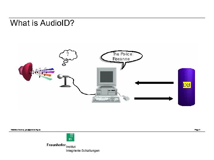 What is Audio. ID? Matthias Gruhne, ghe@emt. iis. fhg. de Page 3 Fraunhofer Institut