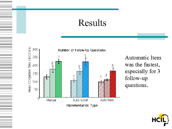 Results Automatic Item was the fastest, especially for 3 follow-up questions.