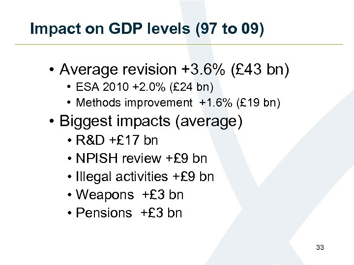 Impact on GDP levels (97 to 09) • Average revision +3. 6% (£ 43