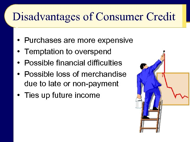 Disadvantages of Consumer Credit • • Purchases are more expensive Temptation to overspend Possible