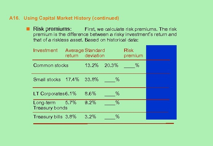 A 16. Using Capital Market History (continued) n Risk premiums: First, we calculate risk