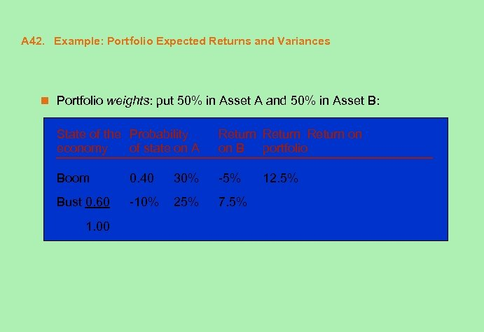 A 42. Example: Portfolio Expected Returns and Variances n Portfolio weights: put 50% in