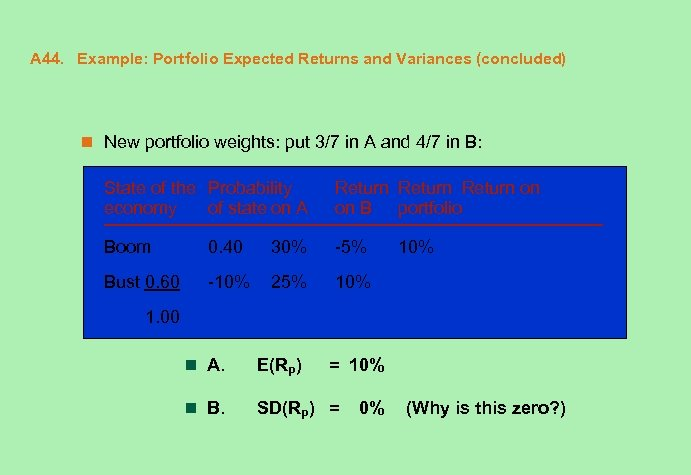 A 44. Example: Portfolio Expected Returns and Variances (concluded) n New portfolio weights: put