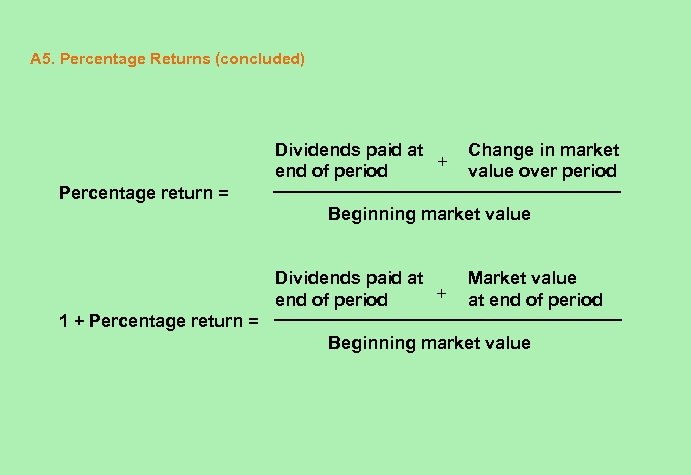 A 5. Percentage Returns (concluded) Dividends paid at + end of period Change in