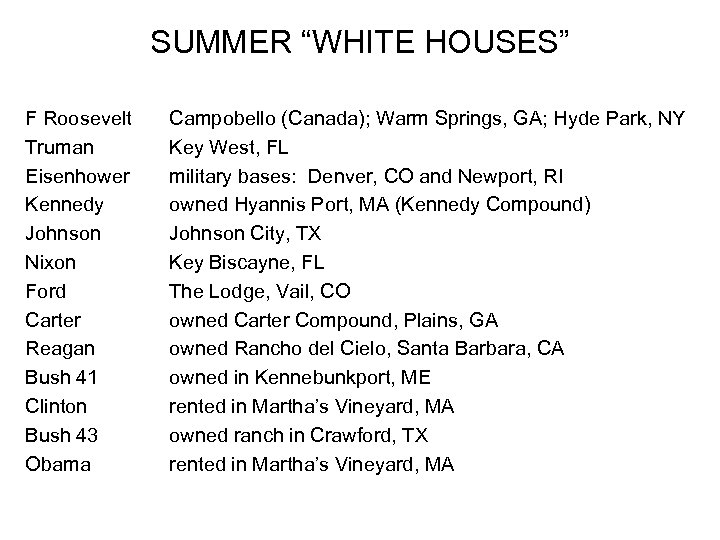 "SUMMER ""WHITE HOUSES"" F Roosevelt Truman Eisenhower Kennedy Johnson Nixon Ford Carter Reagan Bush"