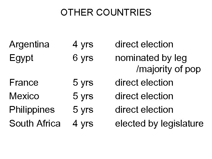 OTHER COUNTRIES Argentina Egypt 4 yrs 6 yrs France Mexico Philippines South Africa 5