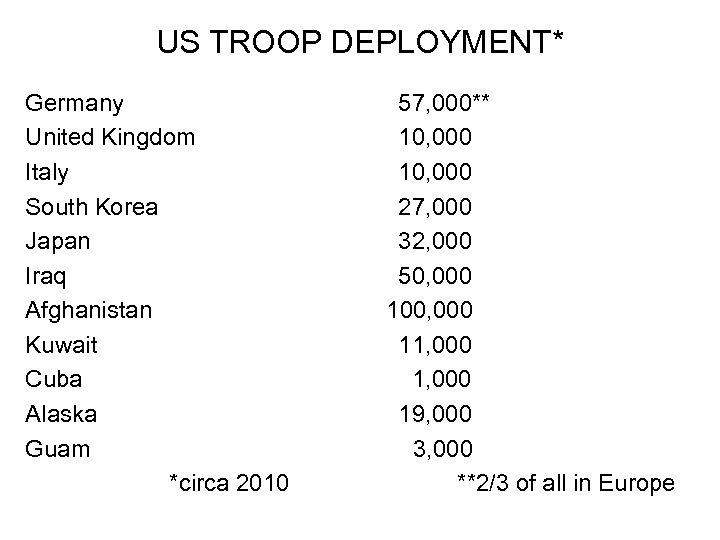 US TROOP DEPLOYMENT* Germany United Kingdom Italy South Korea Japan Iraq Afghanistan Kuwait Cuba