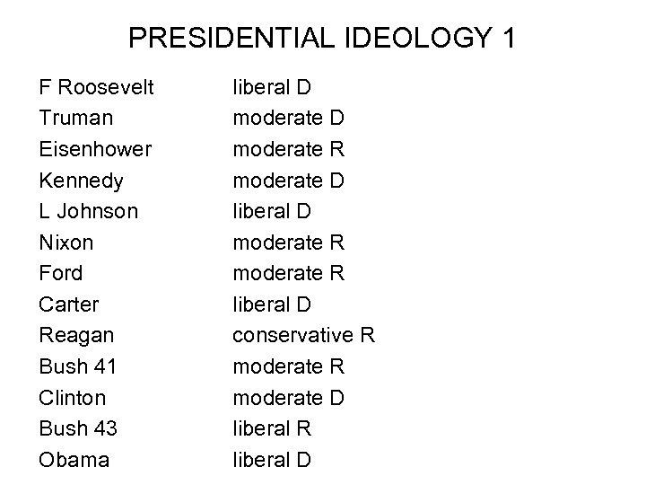 PRESIDENTIAL IDEOLOGY 1 F Roosevelt Truman Eisenhower Kennedy L Johnson Nixon Ford Carter Reagan