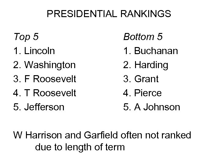 PRESIDENTIAL RANKINGS Top 5 1. Lincoln 2. Washington 3. F Roosevelt 4. T Roosevelt