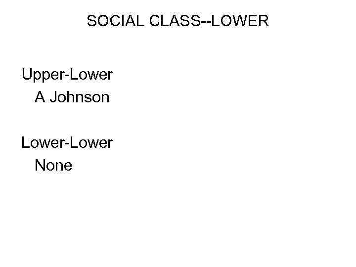 SOCIAL CLASS--LOWER Upper-Lower A Johnson Lower-Lower None