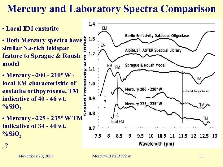 Mercury and Laboratory Spectra Comparison • Local EM enstatite • Both Mercury spectra have