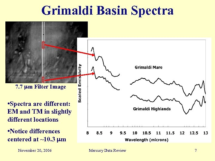 Grimaldi Basin Spectra 7. 7 m Filter Image • Spectra are different: EM and