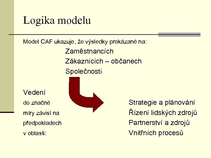 Logika modelu Model CAF ukazuje, že výsledky prokázané na: Zaměstnancích Zákaznících – občanech Společnosti