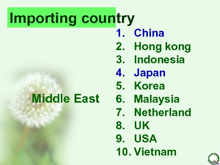Importing country Middle East 1. China 2. Hong kong 3. Indonesia 4. Japan 5.