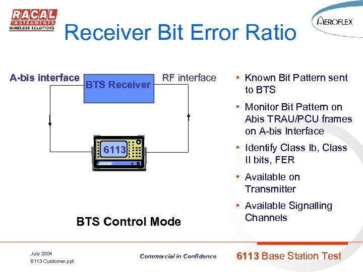 Receiver Bit Error Ratio A-bis interface BTS Receiver RF interface • Known Bit Pattern