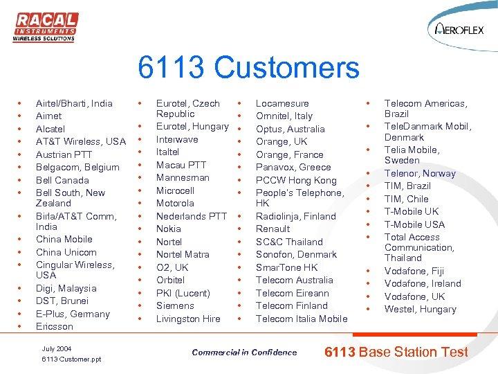 6113 Customers • • • • Airtel/Bharti, India Airnet Alcatel AT&T Wireless, USA Austrian