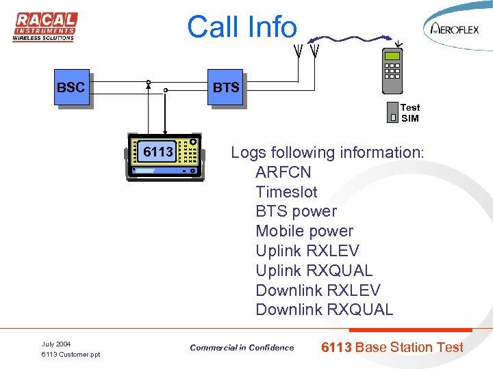 Call Info BSC BTS Test SIM 6113 July 2004 6113 Customer. ppt Logs following