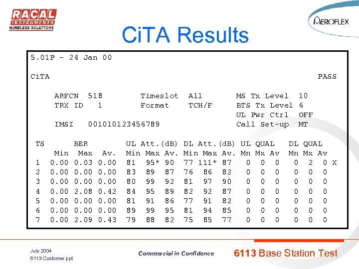 Ci. TA Results 5. 01 P - 24 Jan 00 Ci. TA PASS ARFCN