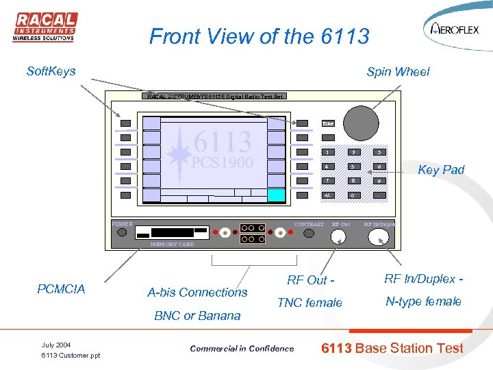 Front View of the 6113 Soft. Keys Spin Wheel RACAL INSTRUMENTS 6113 E Digital