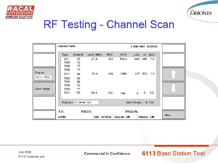 RF Testing - Channel Scan July 2004 6113 Customer. ppt Commercial in Confidence 6113