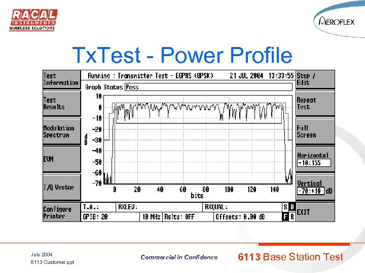 Tx. Test - Power Profile July 2004 6113 Customer. ppt Commercial in Confidence 6113