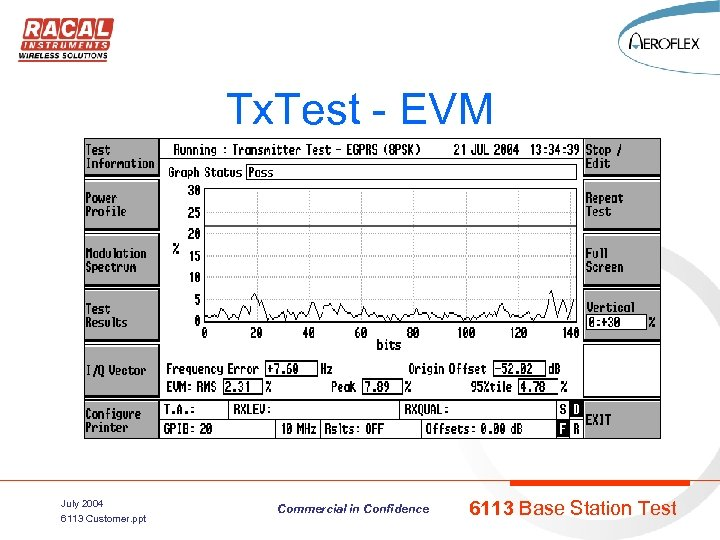 Tx. Test - EVM July 2004 6113 Customer. ppt Commercial in Confidence 6113 Base