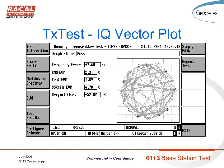 Tx. Test - IQ Vector Plot July 2004 6113 Customer. ppt Commercial in Confidence