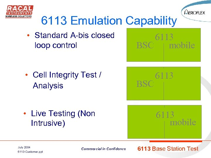6113 Emulation Capability • Standard A-bis closed loop control • Cell Integrity Test /