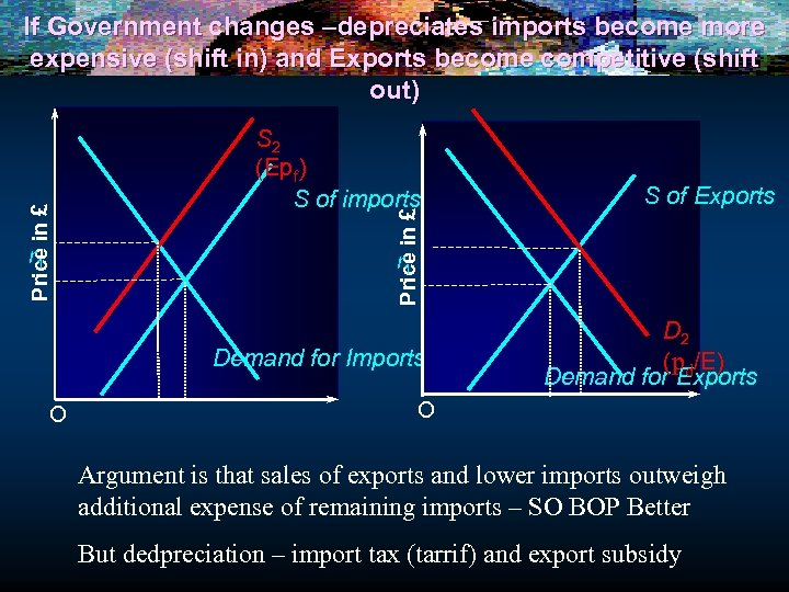 r 1 S 2 (Epf) S of imports Price in £ If Government changes