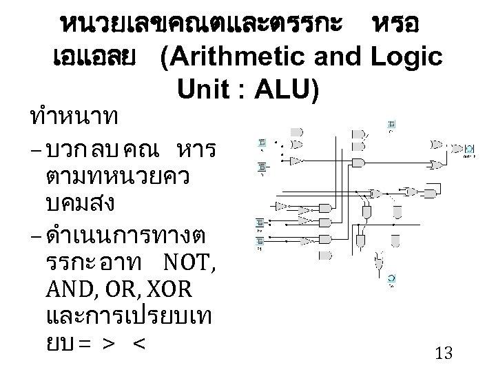 หนวยเลขคณตและตรรกะ หรอ เอแอลย (Arithmetic and Logic Unit : ALU) ทำหนาท – บวก ลบ คณ