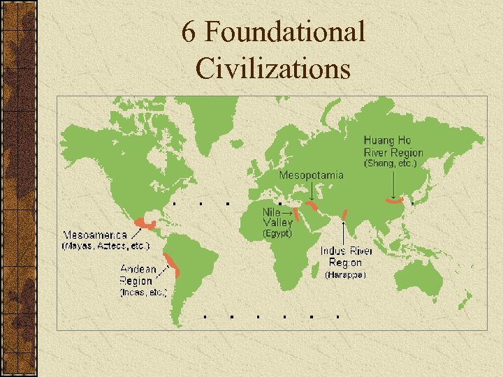 6 Foundational Civilizations